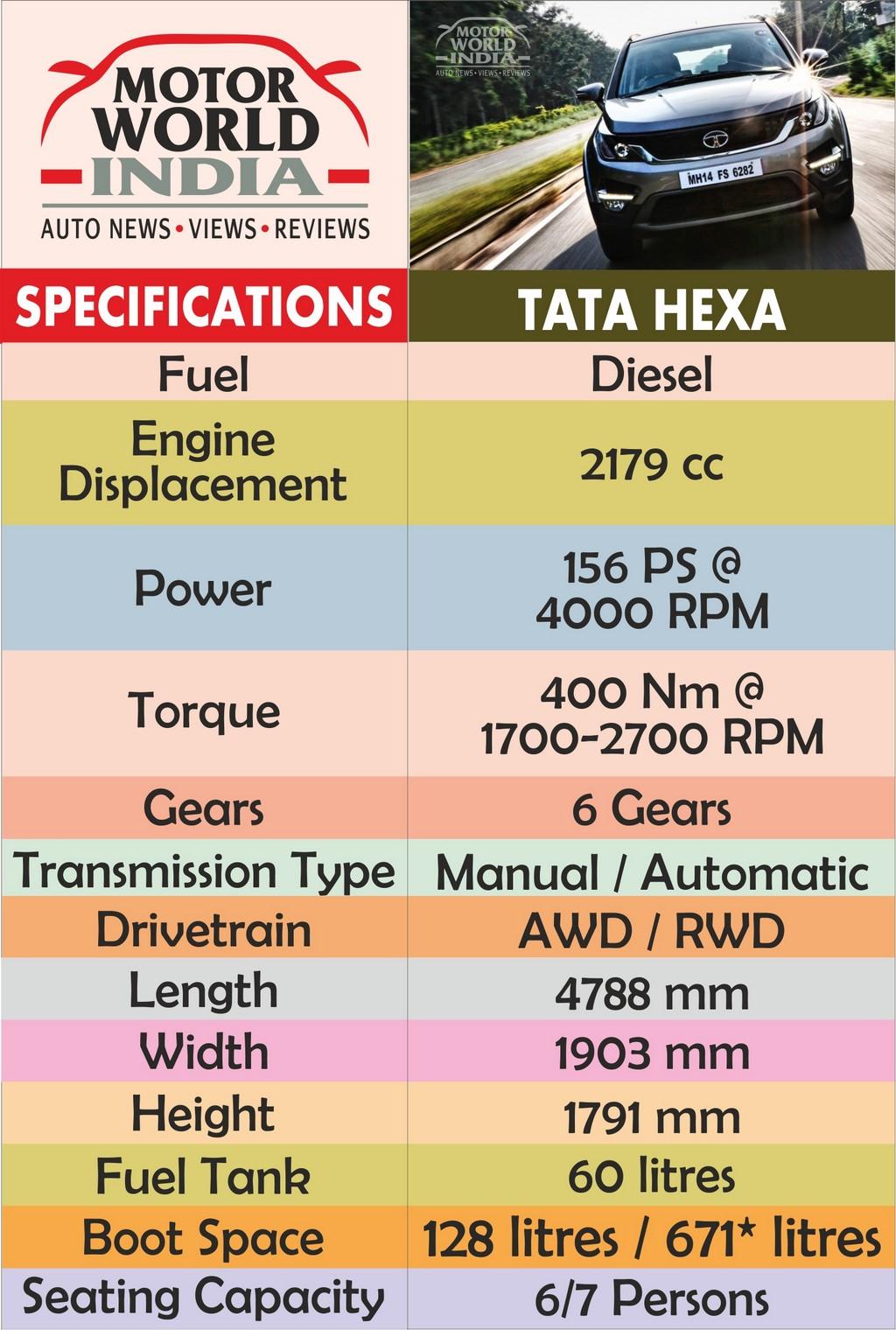 tata hexa specs chart