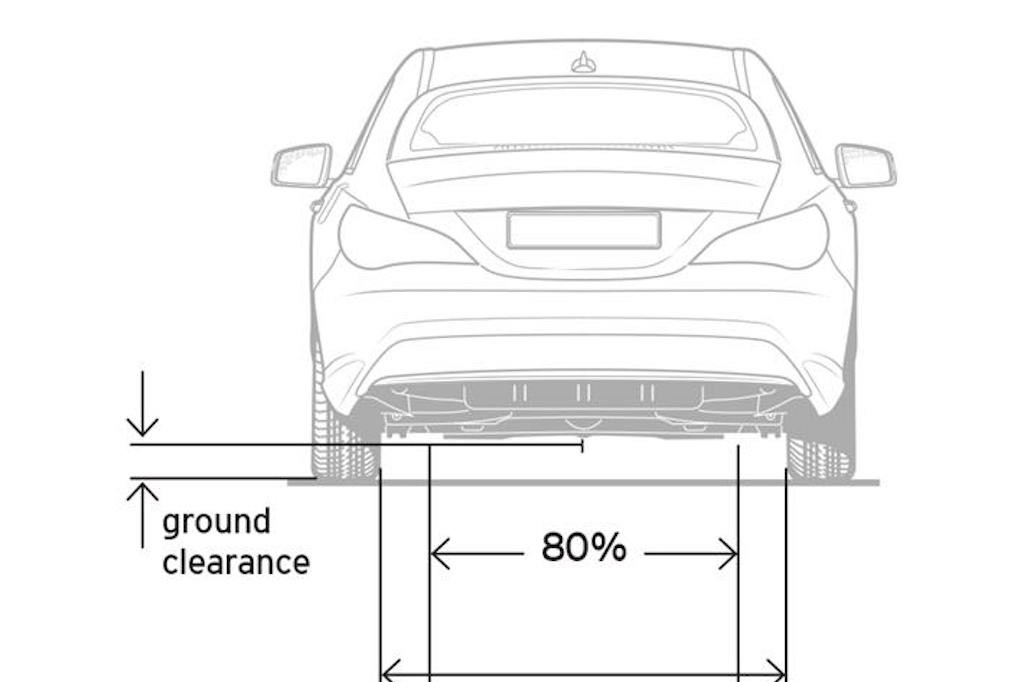 Arai Updates Formula For Measuring Ground Clearance Of