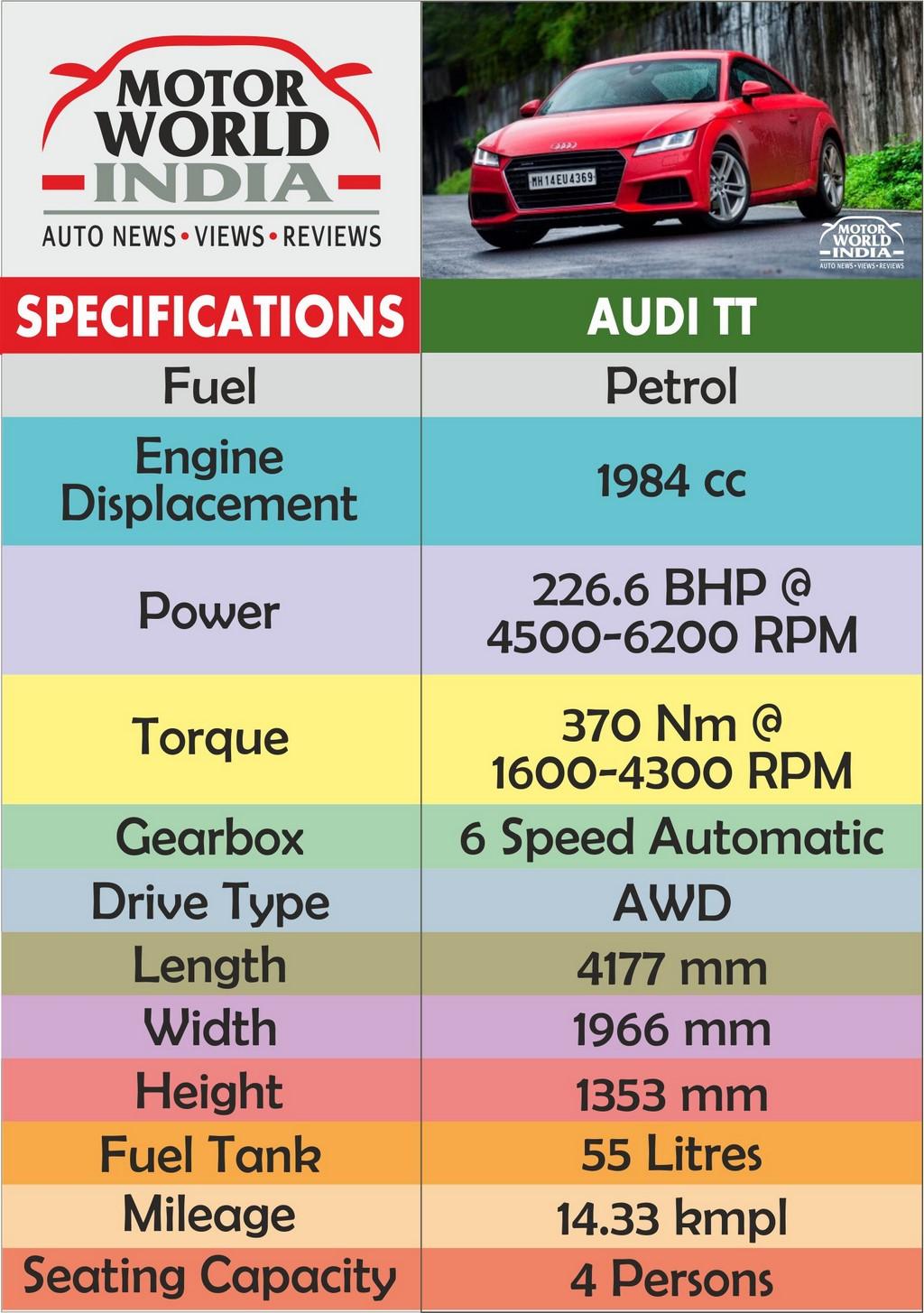 Audi TT Specs Chart