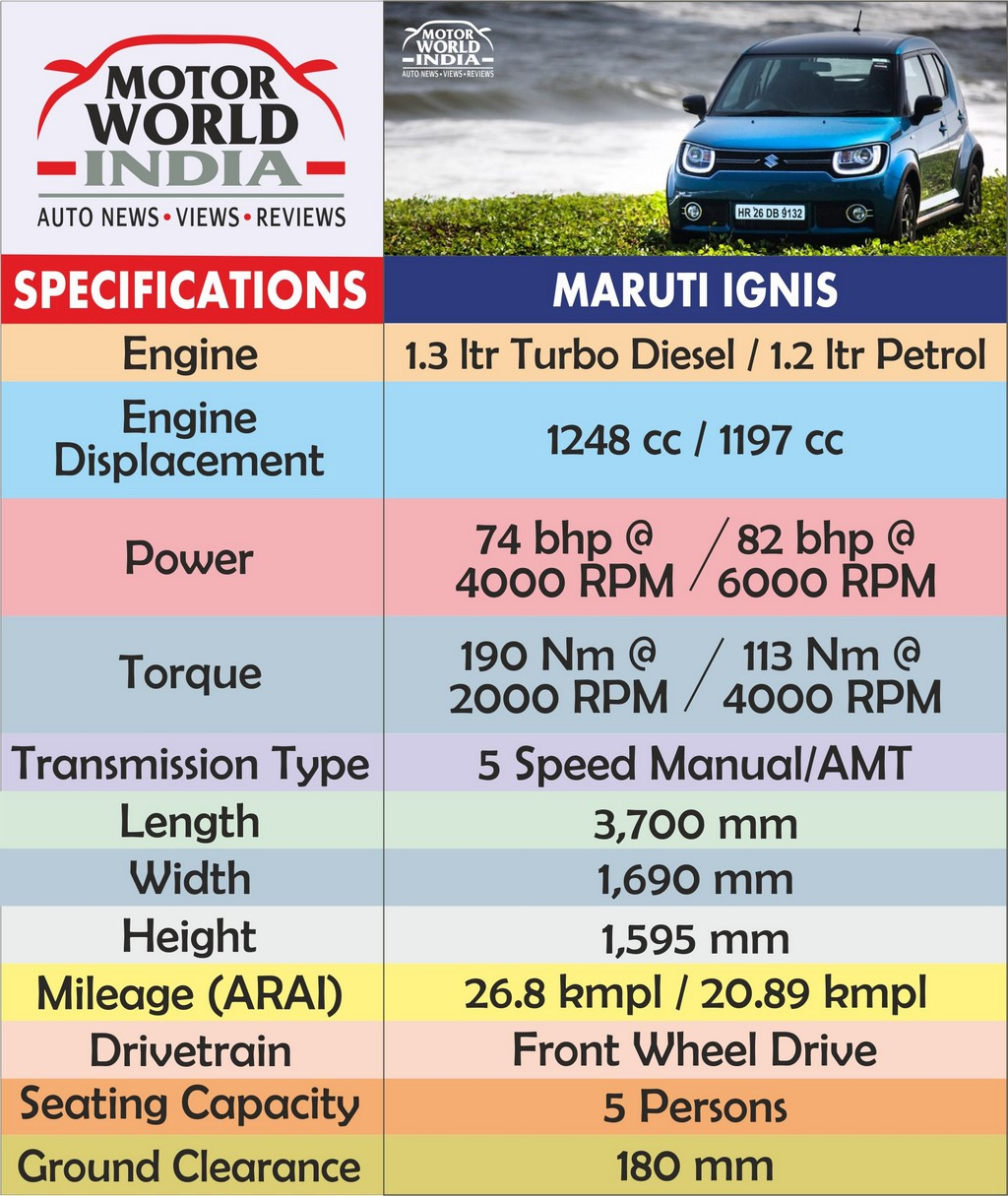 Maruti Suzuki Ignis Specs Chart