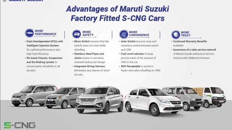Maruti Suzuki Sells Over 1 Lakh Factory Fitted CNG Vehicles Under Mission Green Million
